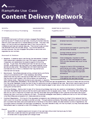 ContentDeliveryNetwork2
