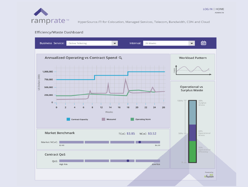 DSE Dashboard Overview