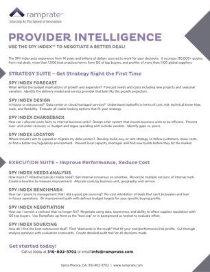 ds ramprate spy index provider intelligence