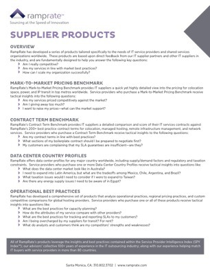 ds-ramprate-supplier-products