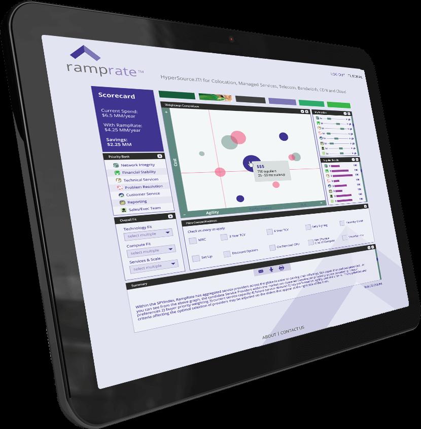 tilted tablet scorecard
