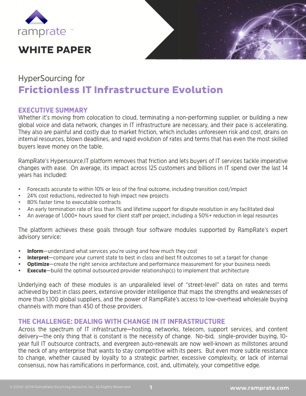 wp-ramprate-frictionless-it-infrastructure-evolution